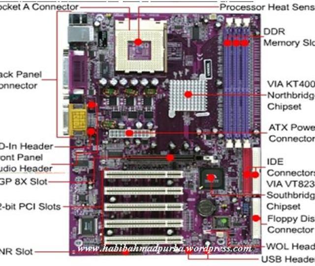 Jenis Jenis Kon R Komponen Pada Motherboard